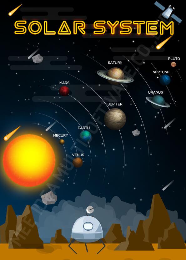 Solar System Info.